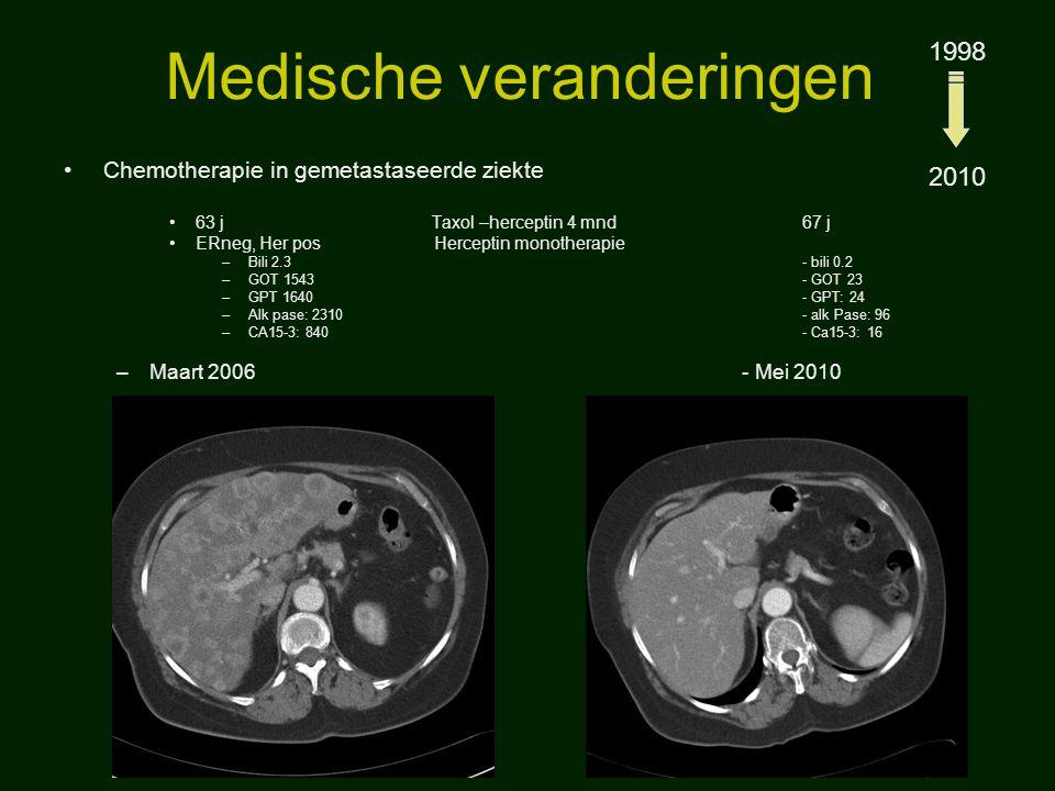 Medische veranderingen Chemotherapie in gemetastaseerde ziekte 63 j Taxol –herceptin 4 mnd67 j ERneg, Her pos Herceptin monotherapie –Bili 2.3 - bili