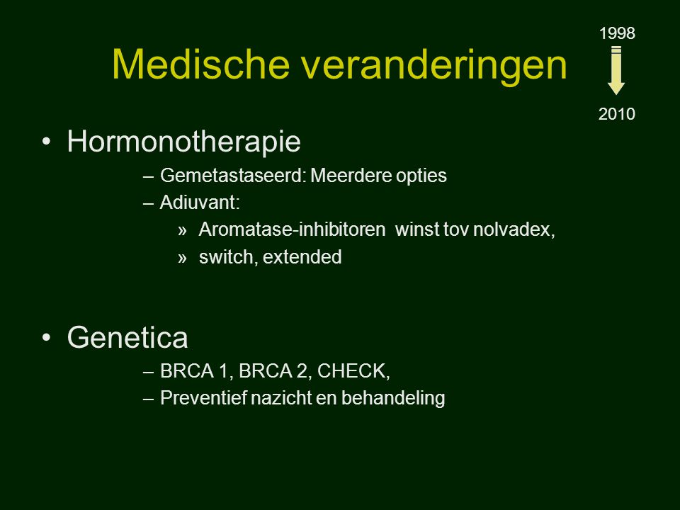Medische veranderingen Hormonotherapie –Gemetastaseerd: Meerdere opties –Adiuvant: » Aromatase-inhibitoren winst tov nolvadex, » switch, extended Gene