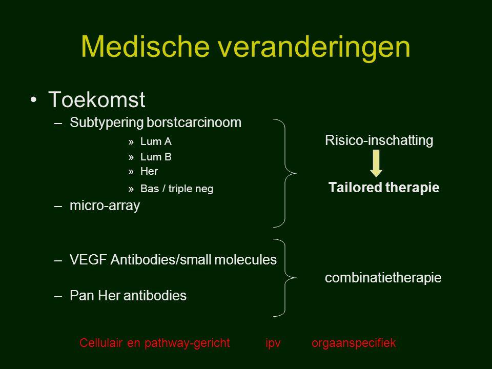 Medische veranderingen Toekomst –Subtypering borstcarcinoom »Lum A Risico-inschatting »Lum B »Her »Bas / triple neg Tailored therapie –micro-array –VE