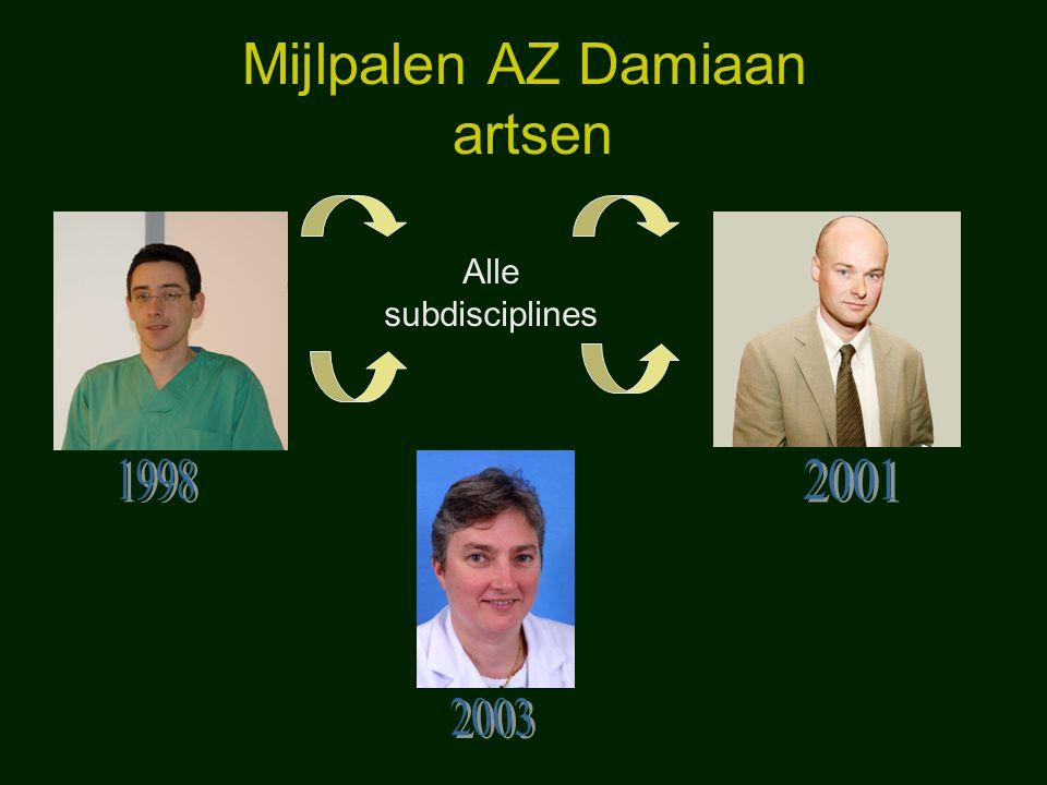 Mijlpalen AZ Damiaan artsen Alle subdisciplines
