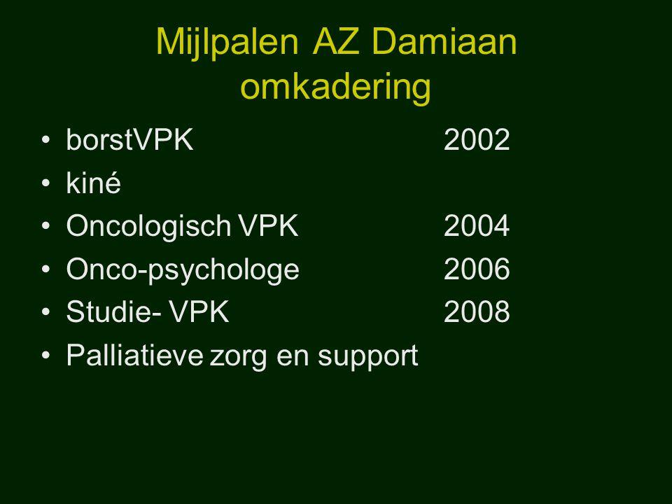 Mijlpalen AZ Damiaan omkadering borstVPK 2002 kiné Oncologisch VPK 2004 Onco-psychologe 2006 Studie- VPK 2008 Palliatieve zorg en support