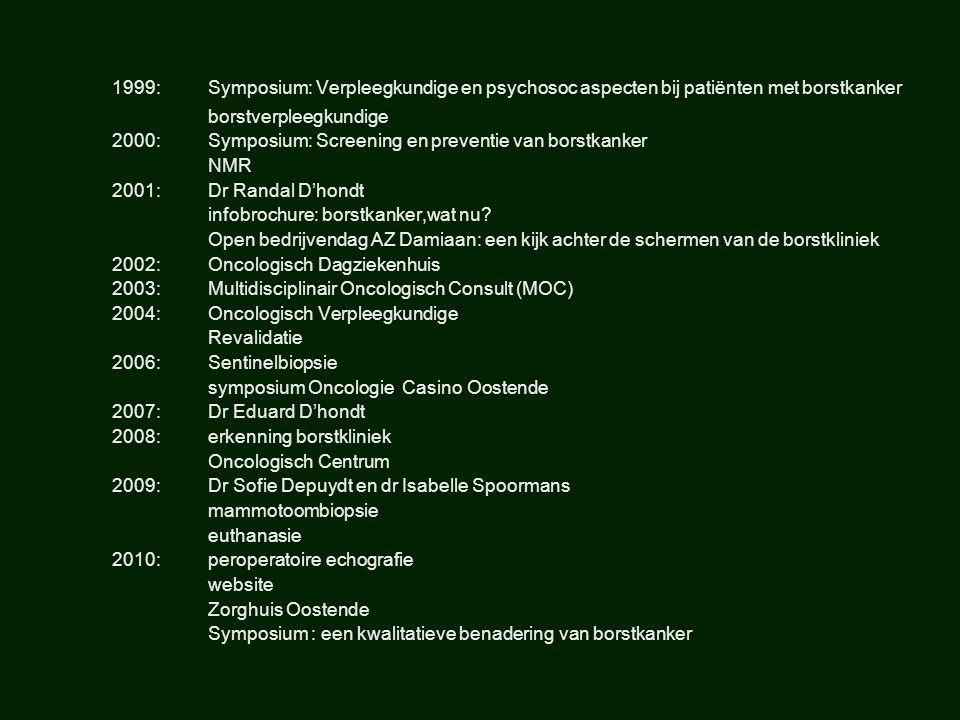 Politieke evolutie Voor 2002: laissez faire 2003: –Zorgprogramma Oncologie Basisprogramma Zorgprogramma Oncologie –Multidisciplinair Oncologisch Consult (MOC) 2008: –Erkenning 'borstkliniek' Subsidies psychologe borstkliniek –NKP Subsidies in functie van aantal MOC's 2010: erkenning Medisch Oncoloog