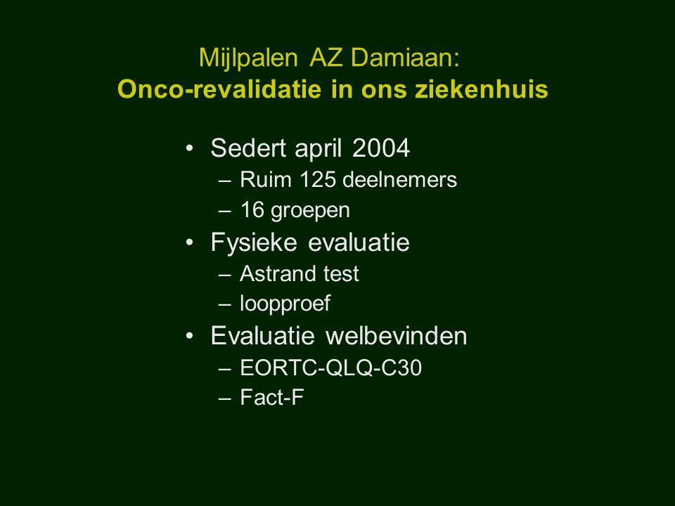 Mijlpalen AZ Damiaan: Onco-revalidatie in ons ziekenhuis Sedert april 2004 –Ruim 125 deelnemers –16 groepen Fysieke evaluatie –Astrand test –loopproef