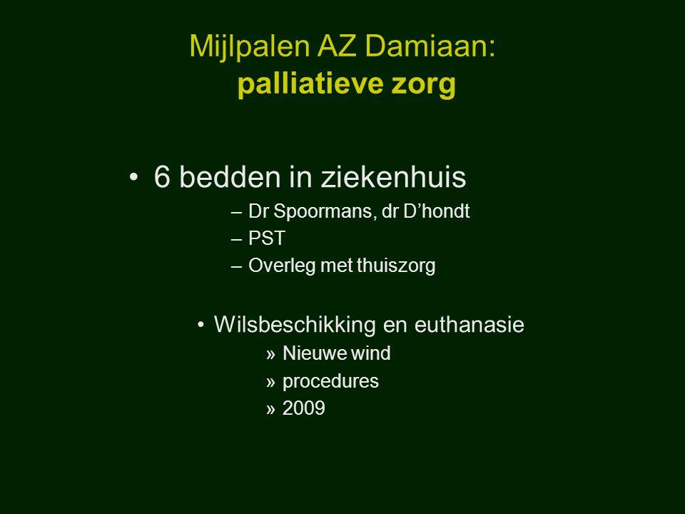Mijlpalen AZ Damiaan: palliatieve zorg 6 bedden in ziekenhuis –Dr Spoormans, dr D'hondt –PST –Overleg met thuiszorg Wilsbeschikking en euthanasie »Nie