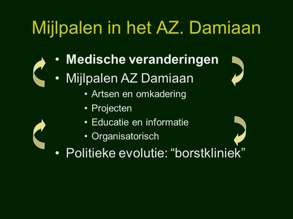 Mijlpalen AZ Damiaan: Mindfulness Project AZ Damiaan ( steun VLK ) : –Aanbieden mindfulness-training en partner voor patiënt en partner –Evalueren of training bij patiënt en partner een positieve invloed heeft mbt levenskwaliteit, gevoelens van kwetsbaarheid, angst en stress –Evalueren of partner door de training een betere levenskwaliteit ervaart en zo meer steun voor patiënt
