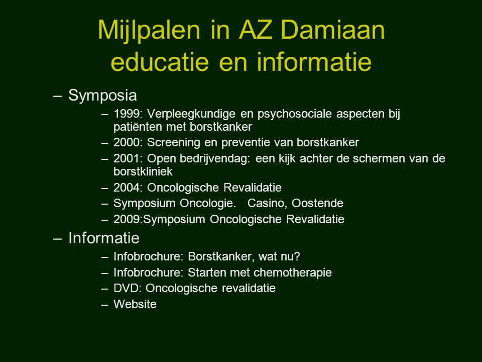 Mijlpalen in AZ Damiaan educatie en informatie –Symposia –1999: Verpleegkundige en psychosociale aspecten bij patiënten met borstkanker –2000: Screeni