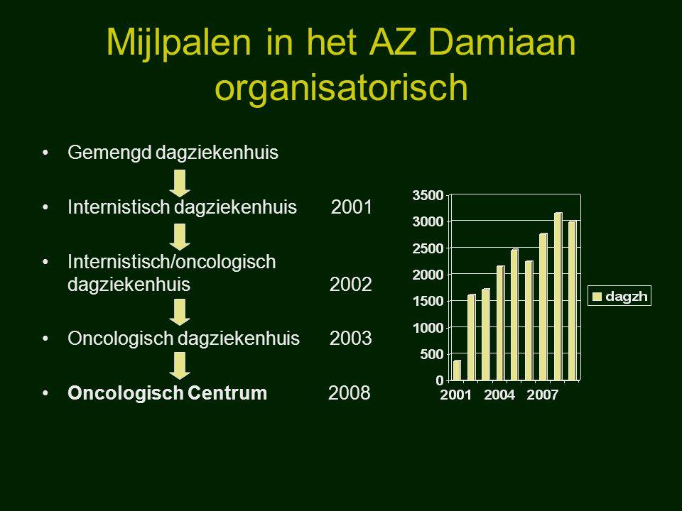 Mijlpalen in het AZ Damiaan organisatorisch Gemengd dagziekenhuis Internistisch dagziekenhuis 2001 Internistisch/oncologisch dagziekenhuis 2002 Oncolo