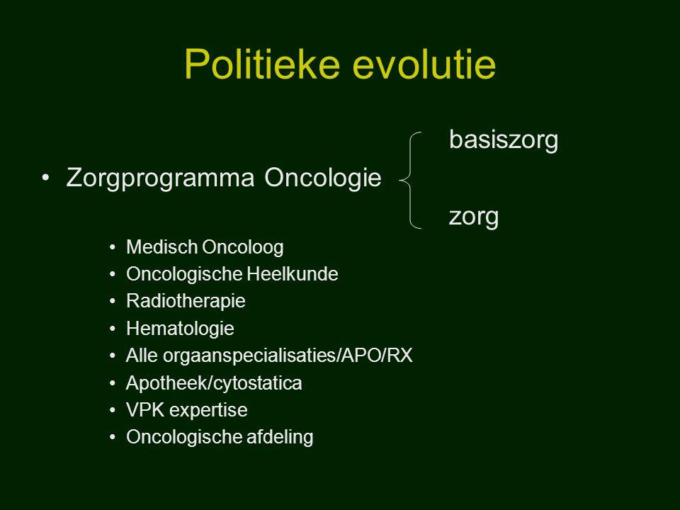 Politieke evolutie basiszorg Zorgprogramma Oncologie zorg Medisch Oncoloog Oncologische Heelkunde Radiotherapie Hematologie Alle orgaanspecialisaties/