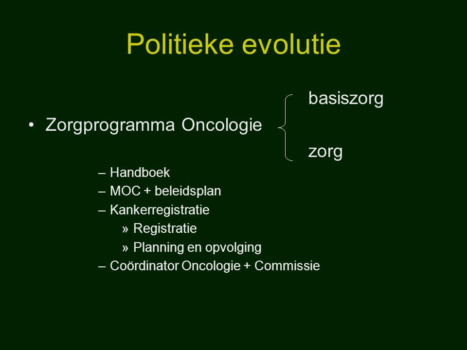 Politieke evolutie basiszorg Zorgprogramma Oncologie zorg –Handboek –MOC + beleidsplan –Kankerregistratie »Registratie »Planning en opvolging –Coördin