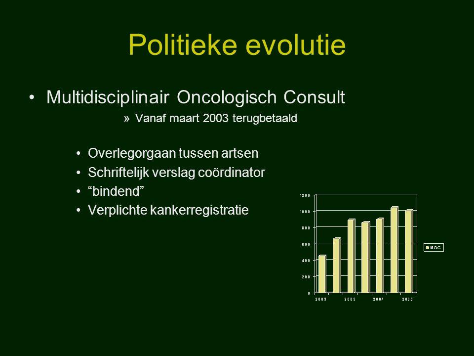 """Politieke evolutie Multidisciplinair Oncologisch Consult »Vanaf maart 2003 terugbetaald Overlegorgaan tussen artsen Schriftelijk verslag coördinator """""""