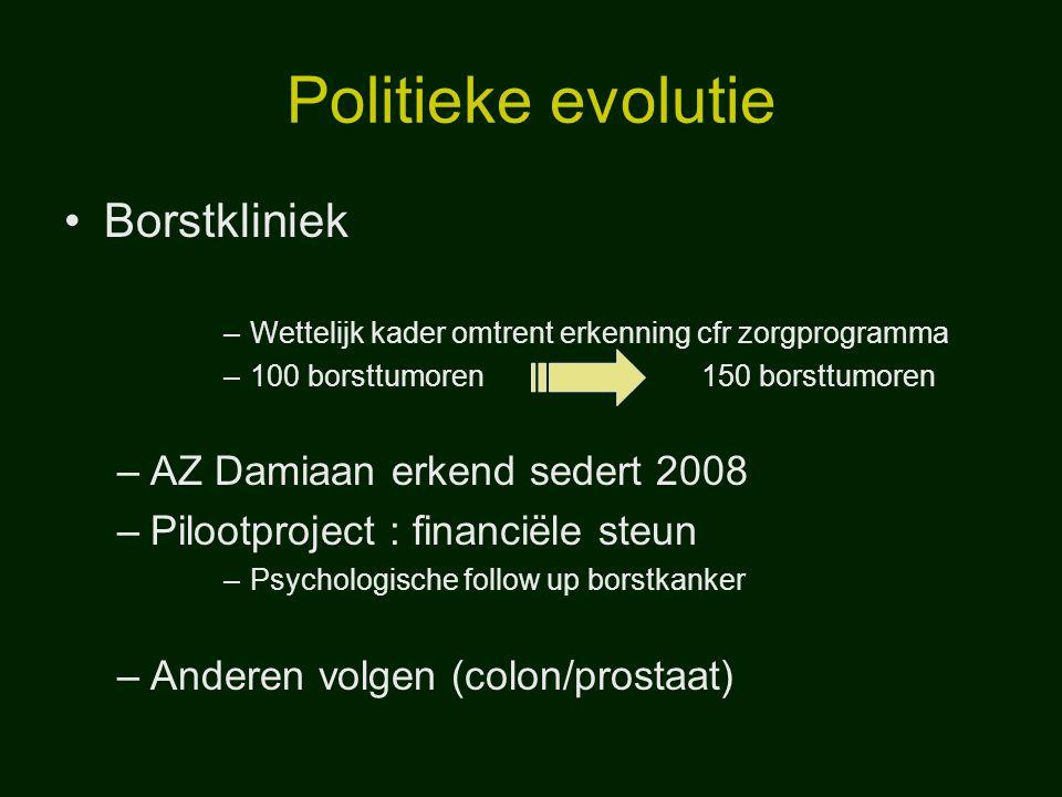 Politieke evolutie Borstkliniek –Wettelijk kader omtrent erkenning cfr zorgprogramma –100 borsttumoren 150 borsttumoren –AZ Damiaan erkend sedert 2008
