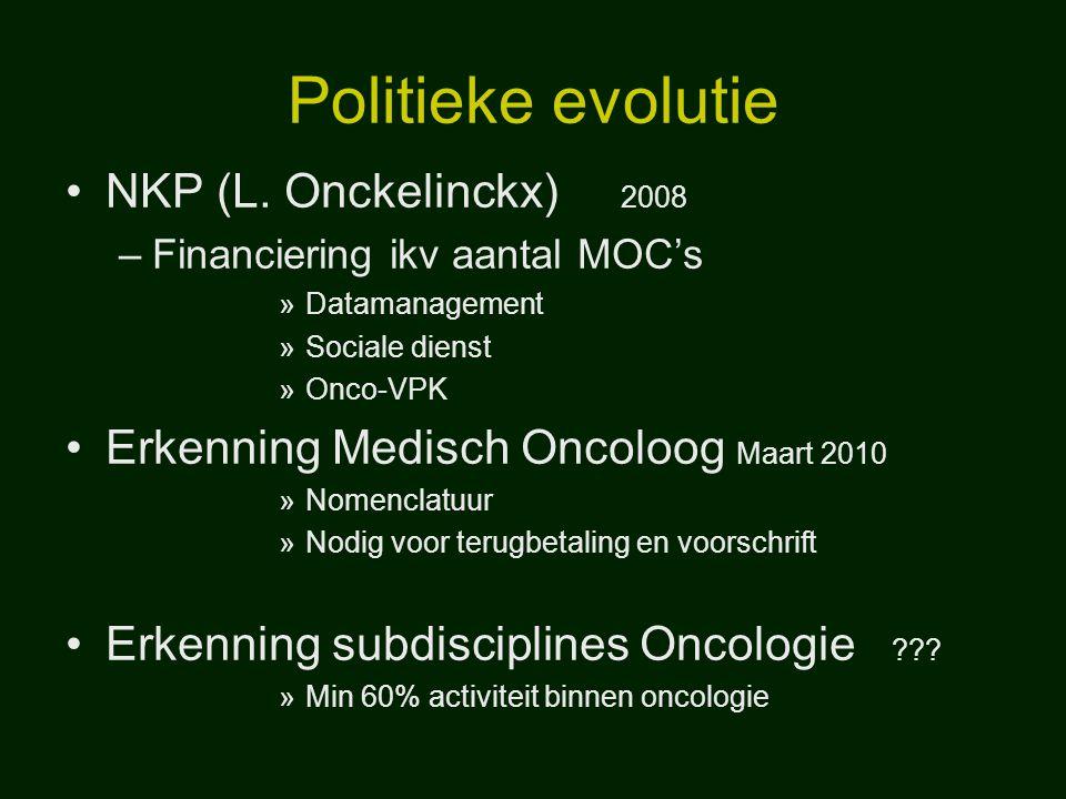 Politieke evolutie NKP (L. Onckelinckx) 2008 –Financiering ikv aantal MOC's »Datamanagement »Sociale dienst »Onco-VPK Erkenning Medisch Oncoloog Maart