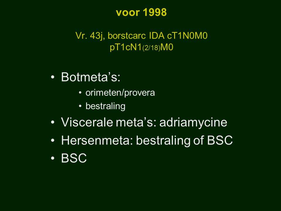 voor 1998 Vr. 43j, borstcarc IDA cT1N0M0 pT1cN1 (2/18) M0 Botmeta's: orimeten/provera bestraling Viscerale meta's: adriamycine Hersenmeta: bestraling