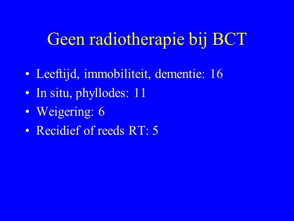 Geen radiotherapie bij BCT Leeftijd, immobiliteit, dementie: 16 In situ, phyllodes: 11 Weigering: 6 Recidief of reeds RT: 5