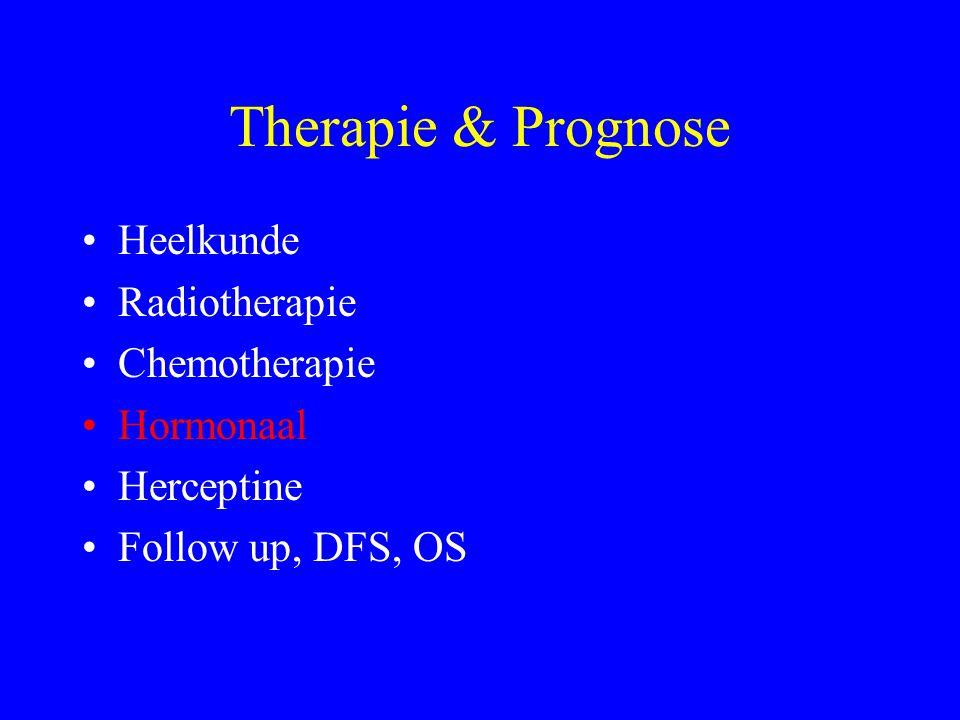 Therapie & Prognose Heelkunde Radiotherapie Chemotherapie Hormonaal Herceptine Follow up, DFS, OS