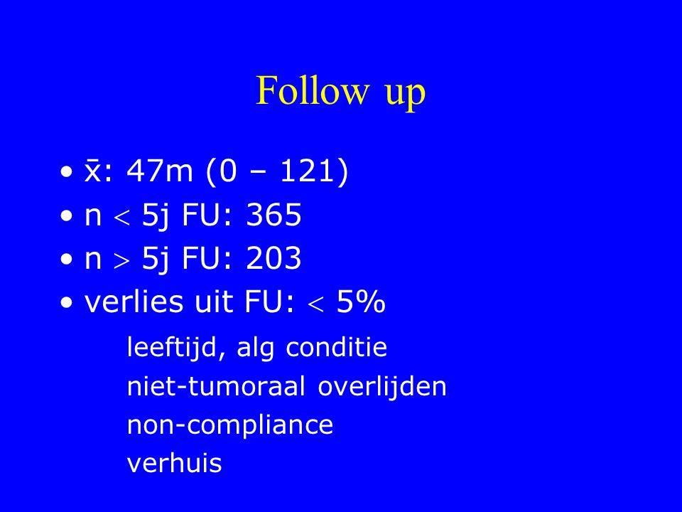 Follow up : 47m (0 – 121) n  5j FU: 365 n  5j FU: 203 verlies uit FU:  5% leeftijd, alg conditie niet-tumoraal overlijden non-compliance verhuis
