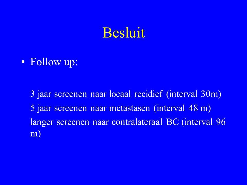 Besluit Follow up: 3 jaar screenen naar locaal recidief (interval 30m) 5 jaar screenen naar metastasen (interval 48 m) langer screenen naar contralateraal BC (interval 96 m)