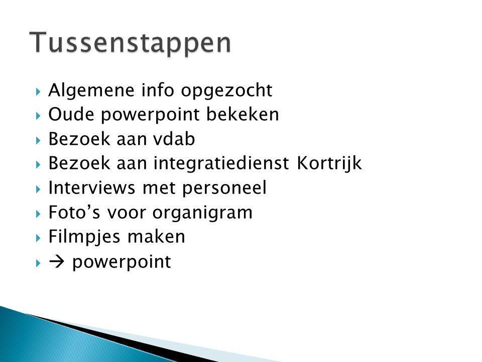  Waar. Zorghotel Heilig Hart te Kortrijk  Wat. Introductie nieuw personeel optimaliseren  Hoe.