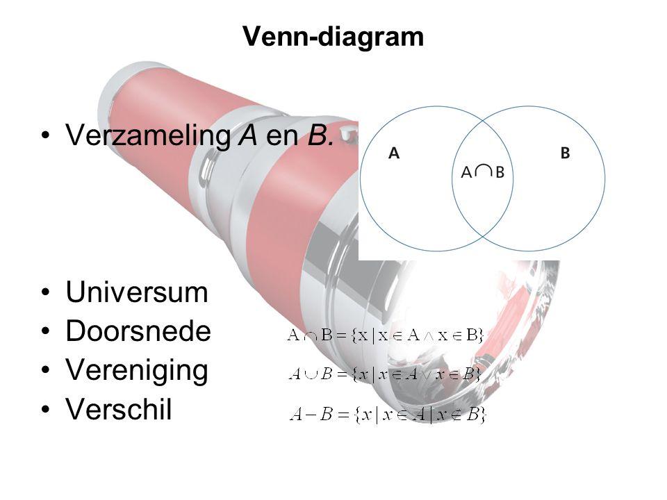 Venn-diagram Verzameling A en B. Universum Doorsnede Vereniging Verschil