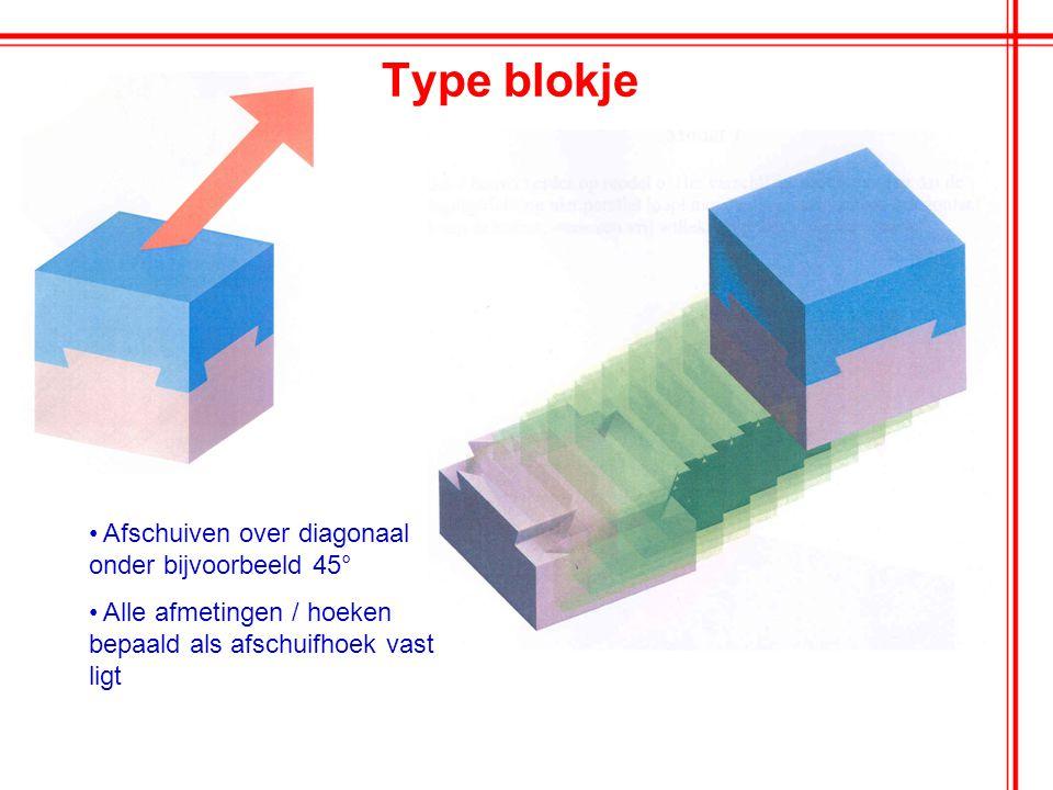 Type blokje Afschuiven over diagonaal onder bijvoorbeeld 45° Alle afmetingen / hoeken bepaald als afschuifhoek vast ligt