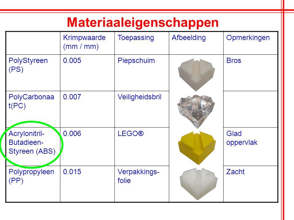Materiaaleigenschappen Krimpwaarde (mm / mm) ToepassingAfbeeldingOpmerkingen PolyStyreen (PS) 0.005PiepschuimBros PolyCarbonaa t(PC) 0.007Veiligheidsb