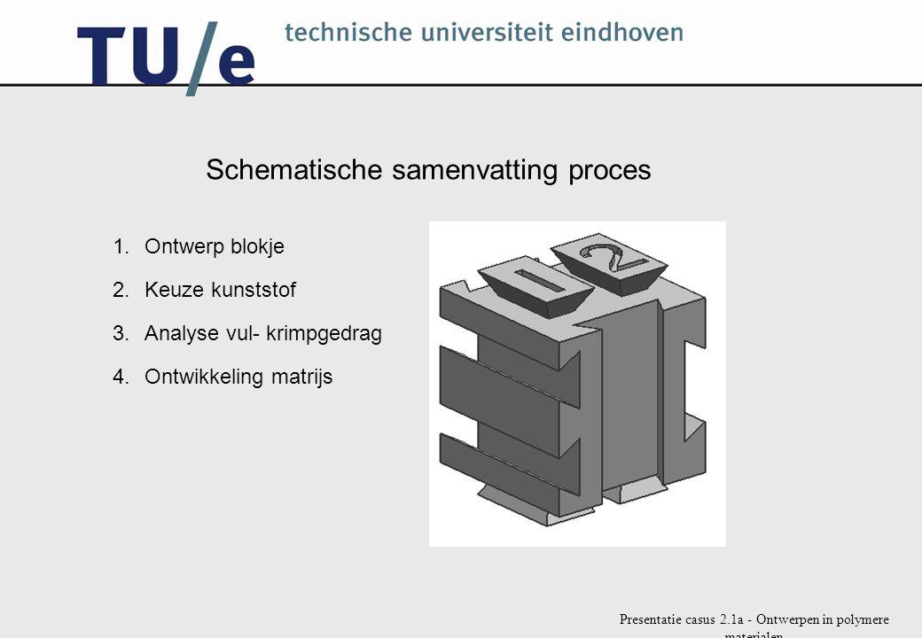 Presentatie casus 2.1a - Ontwerpen in polymere materialen Schematische samenvatting proces 1.Ontwerp blokje 2.Keuze kunststof 3.Analyse vul- krimpgedrag 4.Ontwikkeling matrijs