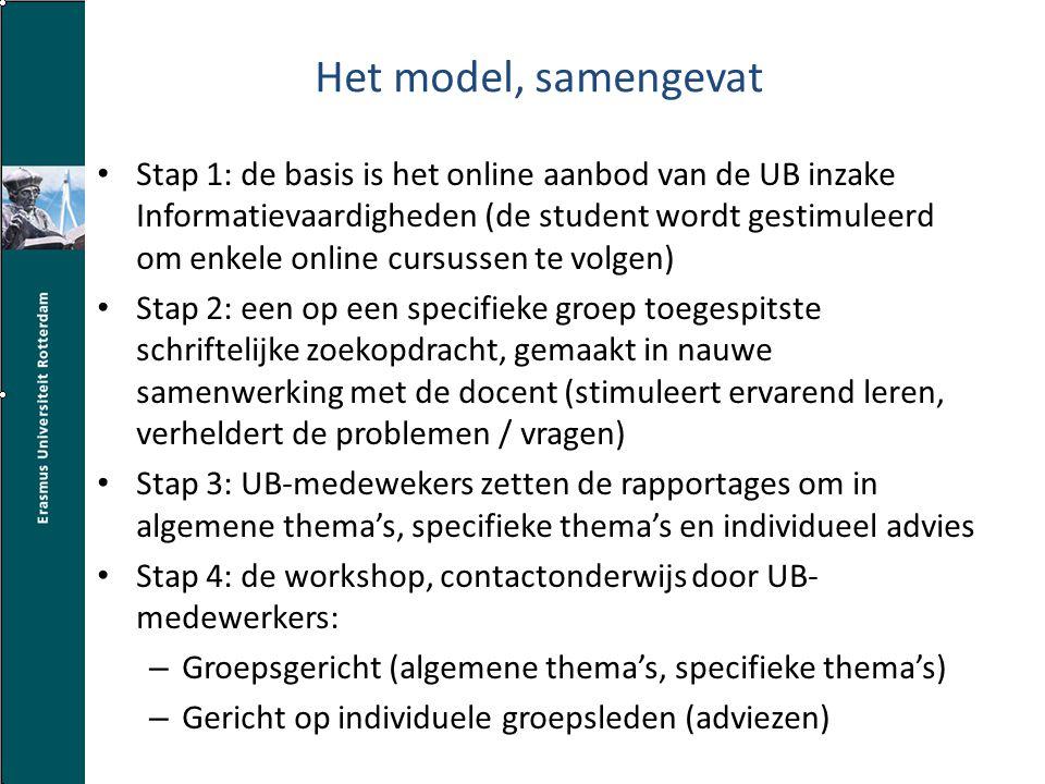 Het model, samengevat Stap 1: de basis is het online aanbod van de UB inzake Informatievaardigheden (de student wordt gestimuleerd om enkele online cursussen te volgen) Stap 2: een op een specifieke groep toegespitste schriftelijke zoekopdracht, gemaakt in nauwe samenwerking met de docent (stimuleert ervarend leren, verheldert de problemen / vragen) Stap 3: UB-medewekers zetten de rapportages om in algemene thema's, specifieke thema's en individueel advies Stap 4: de workshop, contactonderwijs door UB- medewerkers: – Groepsgericht (algemene thema's, specifieke thema's) – Gericht op individuele groepsleden (adviezen)
