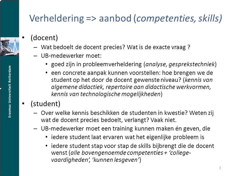 Verheldering => aanbod (competenties, skills) (docent) – Wat bedoelt de docent precies.