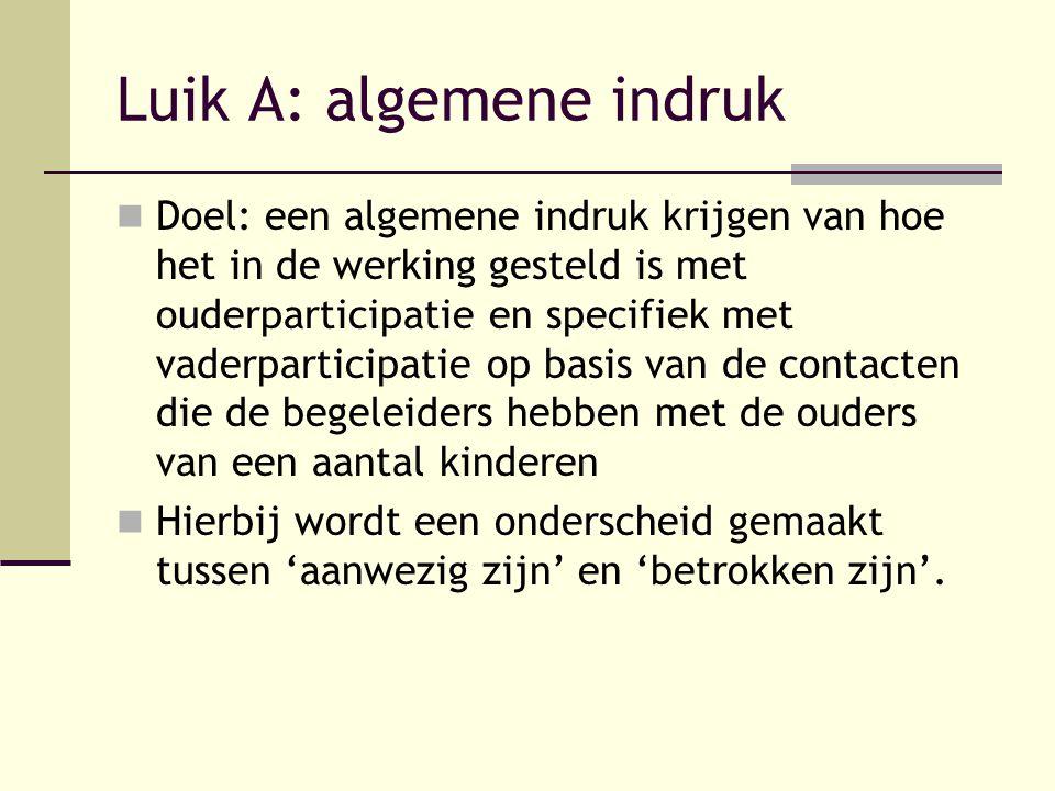 Luik A: algemene indruk Doel: een algemene indruk krijgen van hoe het in de werking gesteld is met ouderparticipatie en specifiek met vaderparticipati