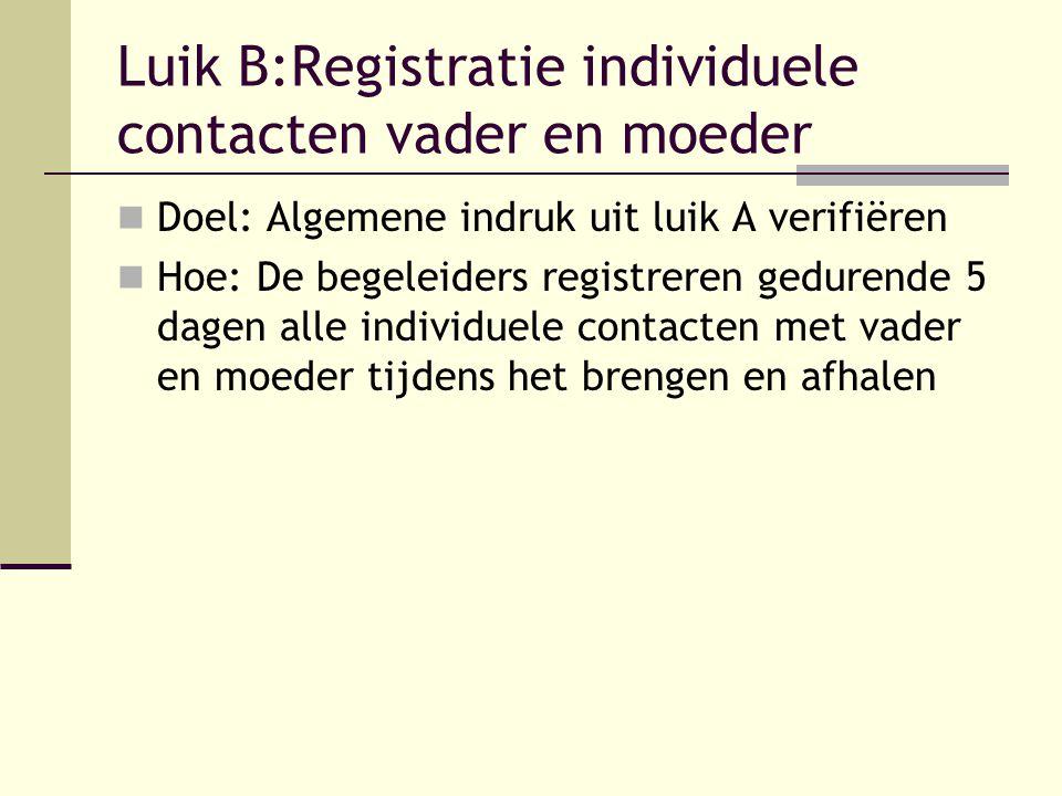 Luik B:Registratie individuele contacten vader en moeder Doel: Algemene indruk uit luik A verifiëren Hoe: De begeleiders registreren gedurende 5 dagen