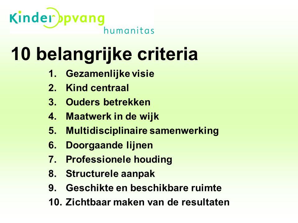 10 belangrijke criteria 1.Gezamenlijke visie 2.Kind centraal 3.Ouders betrekken 4.Maatwerk in de wijk 5.Multidisciplinaire samenwerking 6.Doorgaande l