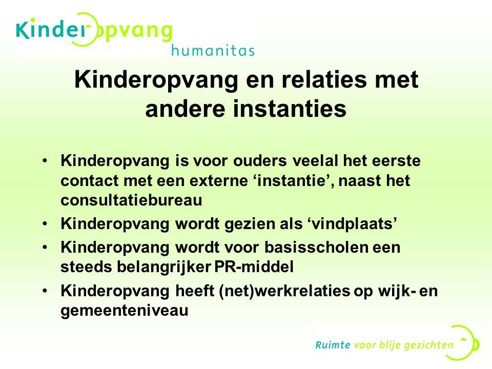 Kinderopvang en relaties met andere instanties Kinderopvang is voor ouders veelal het eerste contact met een externe 'instantie', naast het consultati