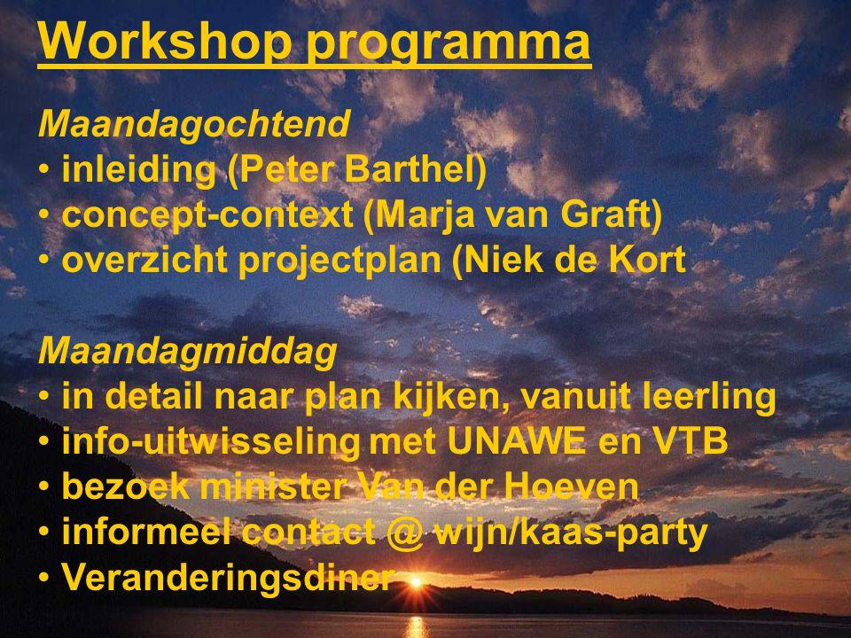 Workshop programma Maandagochtend inleiding (Peter Barthel) concept-context (Marja van Graft) overzicht projectplan (Niek de Kort Maandagmiddag in det