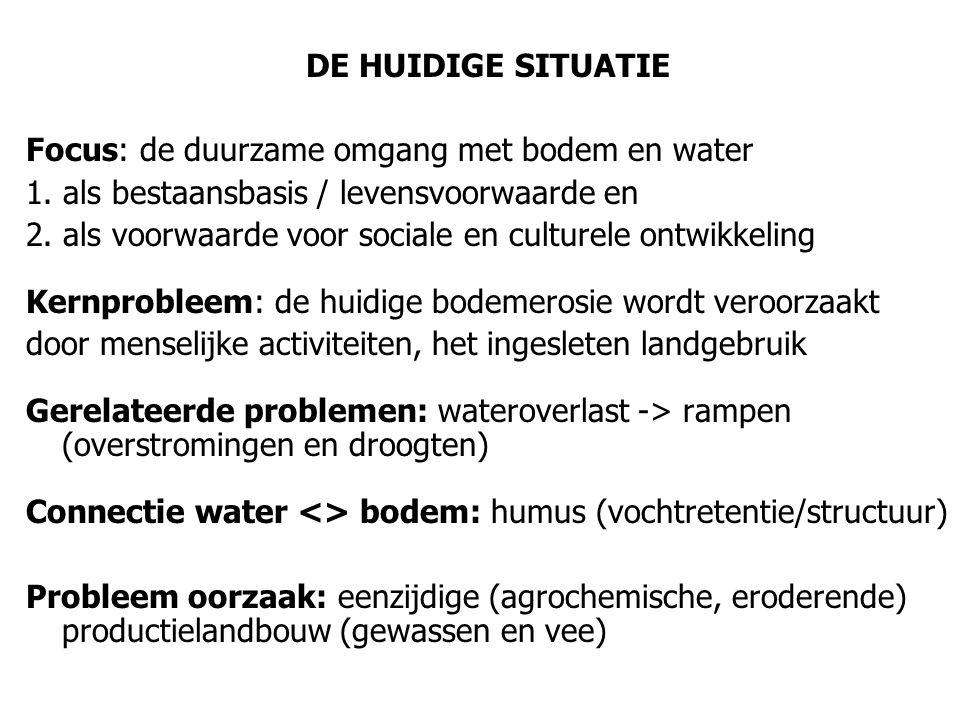 DE HUIDIGE SITUATIE Focus: de duurzame omgang met bodem en water 1.