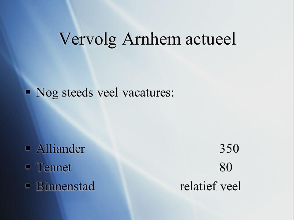 Vervolg Arnhem actueel  Nog steeds veel vacatures:  Alliander 350  Tennet 80  Binnenstad relatief veel  Nog steeds veel vacatures:  Alliander 350  Tennet 80  Binnenstad relatief veel