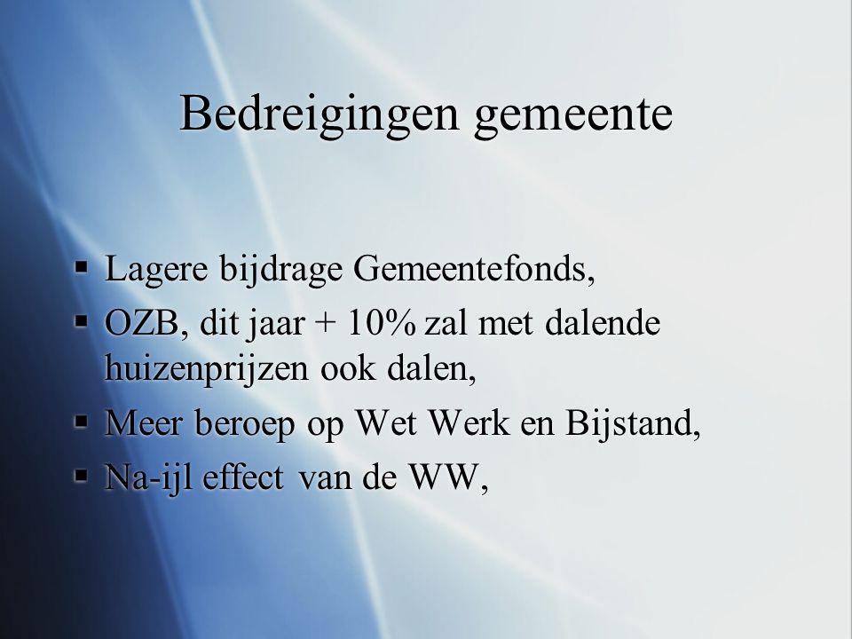 Kansen gemeente  Haal investeringen naar voren, Rijnboog, Station(!!), Eusebius  Overleg met Woningbouwcorporaties  Erfpachtconstructie.