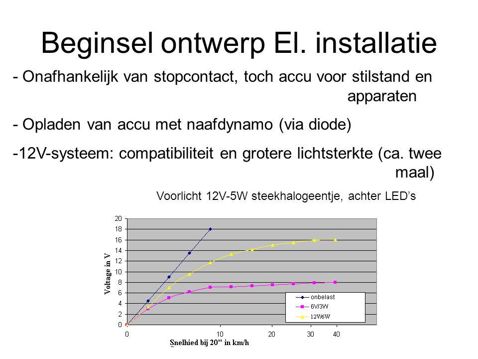 Beginsel ontwerp El. installatie - Onafhankelijk van stopcontact, toch accu voor stilstand en apparaten - Opladen van accu met naafdynamo (via diode)