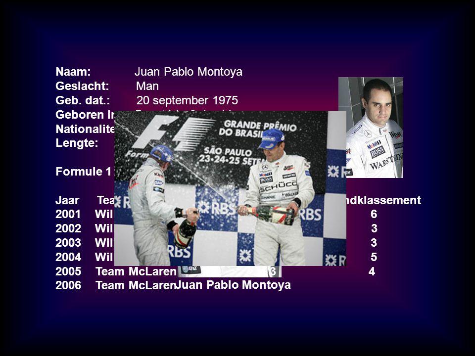Juan Pablo Montoya Naam: Juan Pablo Montoya Geslacht: Man Geb.