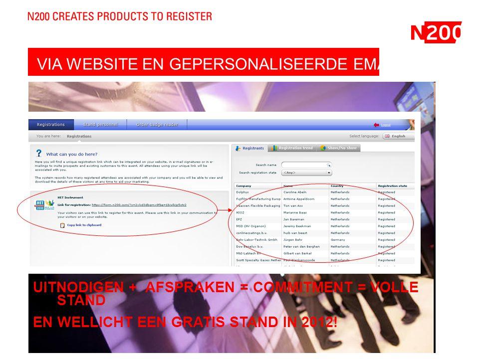 VIA WEBSITE EN GEPERSONALISEERDE EMAIL UITNODIGEN + AFSPRAKEN = COMMITMENT = VOLLE STAND EN WELLICHT EEN GRATIS STAND IN 2012!