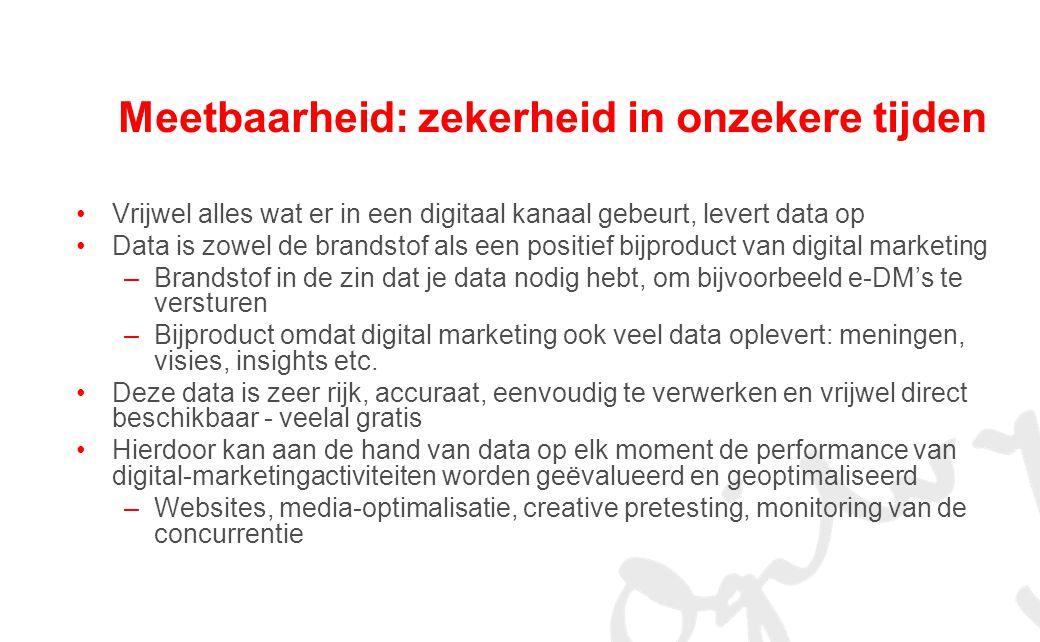 Meetbaarheid: zekerheid in onzekere tijden Vrijwel alles wat er in een digitaal kanaal gebeurt, levert data op Data is zowel de brandstof als een positief bijproduct van digital marketing –Brandstof in de zin dat je data nodig hebt, om bijvoorbeeld e-DM's te versturen –Bijproduct omdat digital marketing ook veel data oplevert: meningen, visies, insights etc.