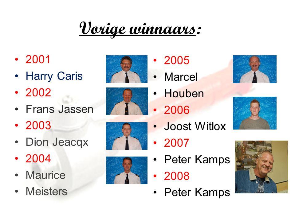 2001 Harry Caris 2002 Frans Jassen 2003 Dion Jeacqx 2004 Maurice Meisters 2005 Marcel Houben 2006 Joost Witlox 2007 Peter Kamps 2008 Peter Kamps Vorig