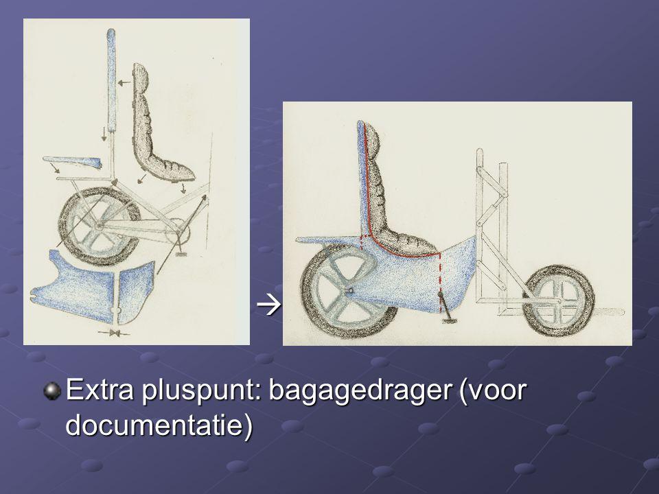  Extra pluspunt: bagagedrager (voor documentatie)