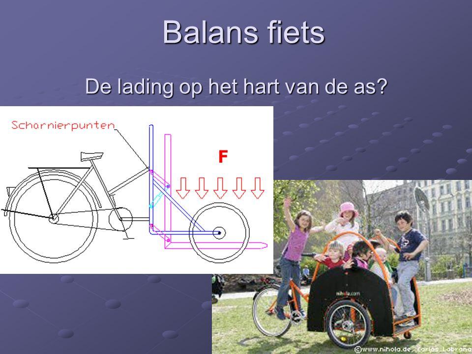 Balans fiets De lading op het hart van de as?