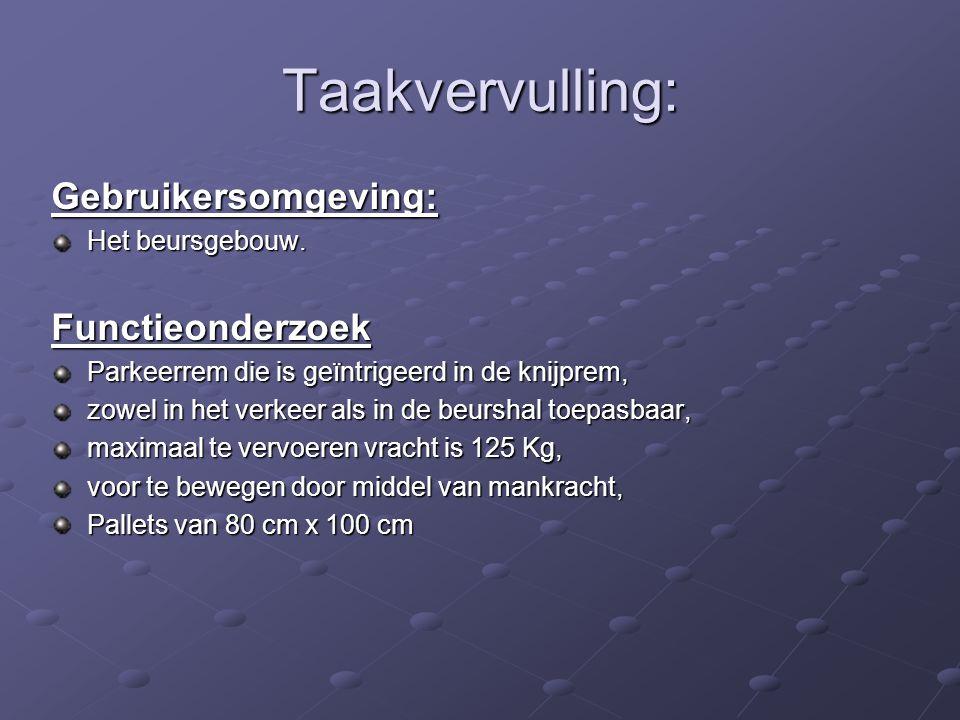 Taakvervulling: Richtlijnen: Niet breder dan 1,50 m.