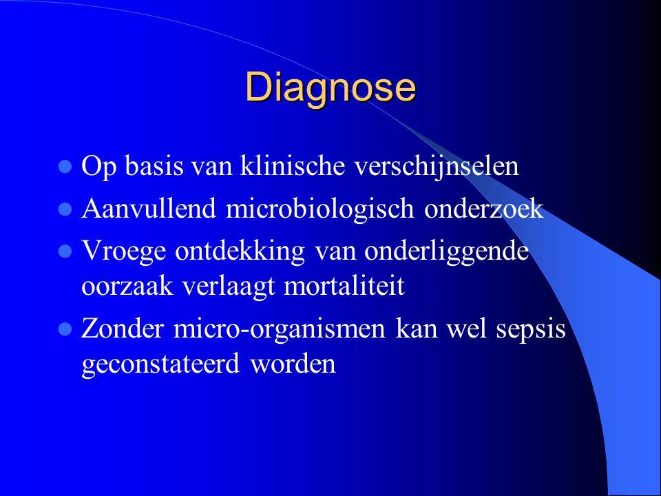 Diagnose Op basis van klinische verschijnselen Aanvullend microbiologisch onderzoek Vroege ontdekking van onderliggende oorzaak verlaagt mortaliteit Z
