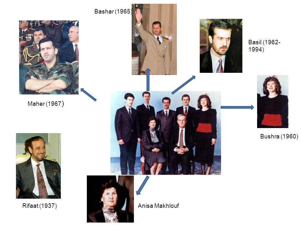 Basil (1962- 1994) Bushra (1960) Bashar (1965) Maher (1967 ) Rifaat (1937)Anisa Makhlouf