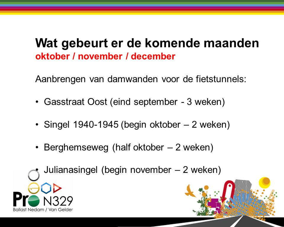 Start betonwerk fietstunnels: Singel 1940 – 1945 (half november) Gasstraat Oost (eind november) Berghemseweg (half december) Inhijsen van de fietsbruggen Berghemseweg (begin oktober) en Julianasingel (eind oktober).