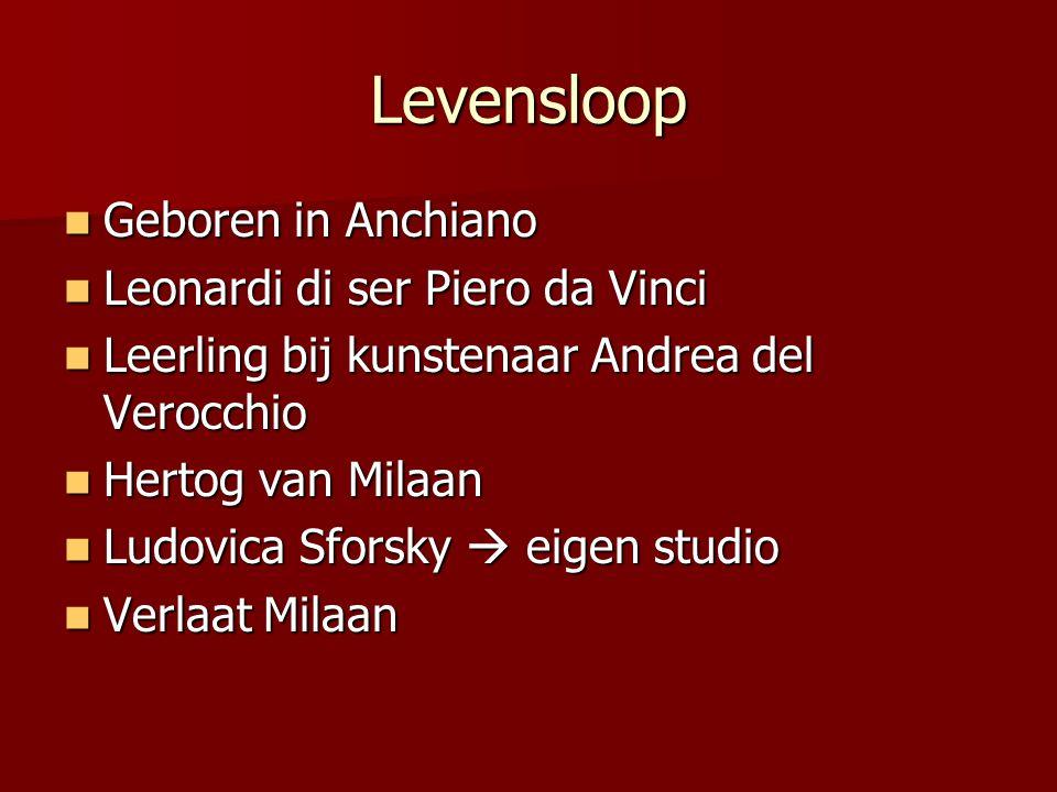 Levensloop Enkele leerlingen van Leonardo zijn: Enkele leerlingen van Leonardo zijn: Giovanni Antonio Boltraffio, de edelman Francesco (da) Melzi, Zoroastro, Riccio Fiorentino en Ferrando de Llanos, Giampetrin.