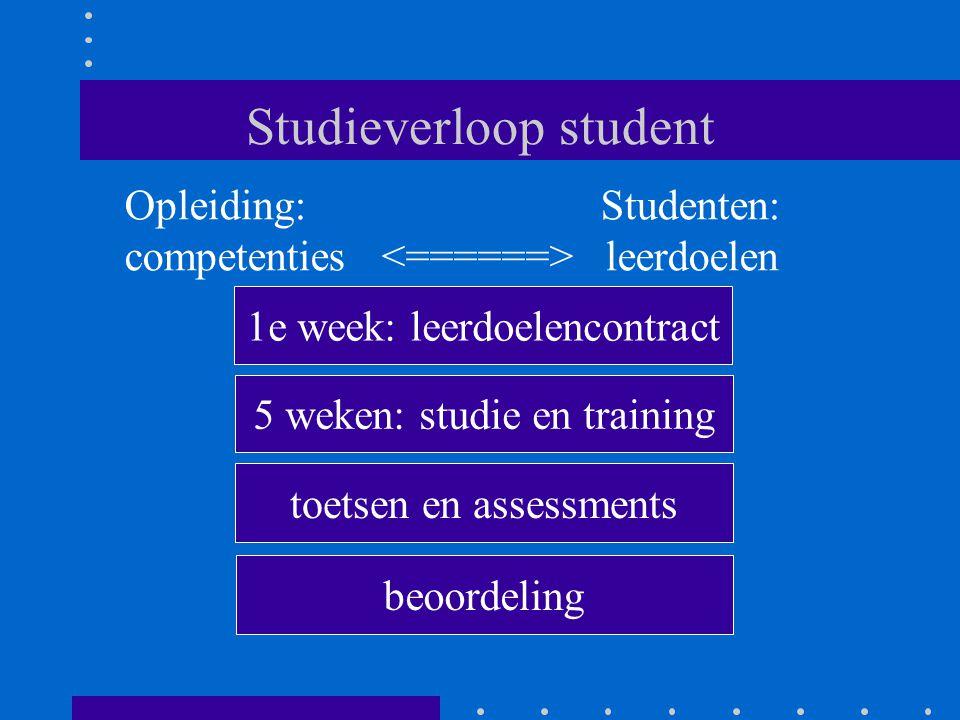 Studieverloop student Opleiding: Studenten: competenties leerdoelen toetsen en assessments 1e week: leerdoelencontract beoordeling 5 weken: studie en training