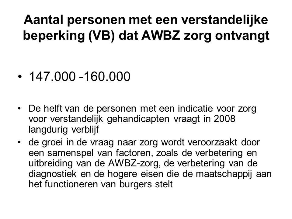 Aantal personen met een verstandelijke beperking (VB) dat AWBZ zorg ontvangt 147.000 -160.000 De helft van de personen met een indicatie voor zorg voor verstandelijk gehandicapten vraagt in 2008 langdurig verblijf de groei in de vraag naar zorg wordt veroorzaakt door een samenspel van factoren, zoals de verbetering en uitbreiding van de AWBZ-zorg, de verbetering van de diagnostiek en de hogere eisen die de maatschappij aan het functioneren van burgers stelt
